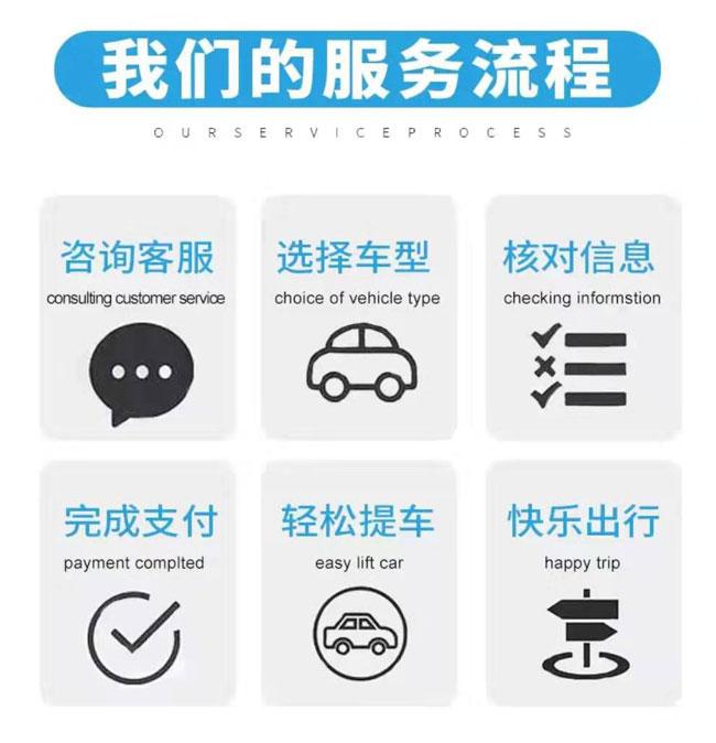 成都租车流程_成都租车流程步骤手续有哪些