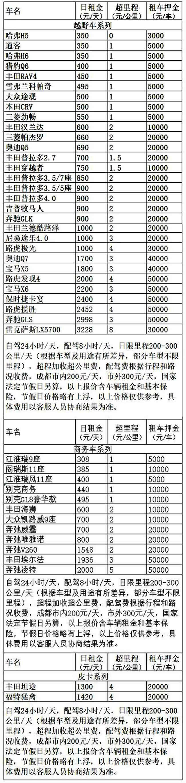 川藏线旅游成都租车价格表