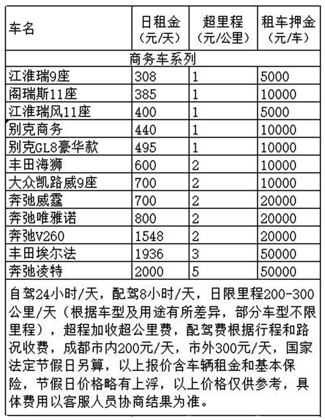 去川西旅游成都租商务车价格表